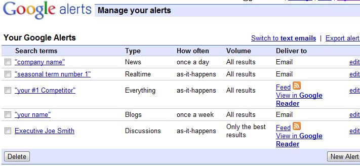 Groove Commerce setting up Google Alerts