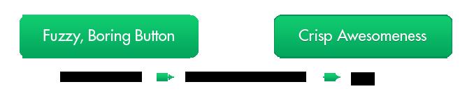 Soft Button vs. Sharp Button