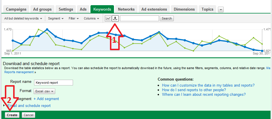 How to Create a Keyword Report for Google AdWords
