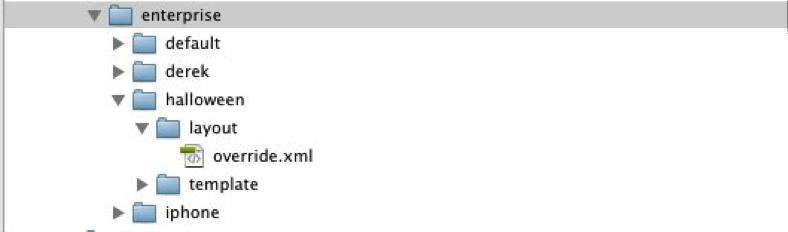 Layout Folder