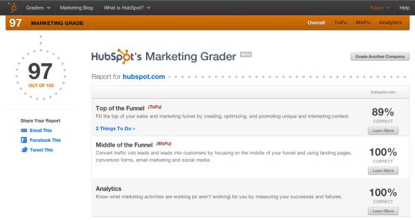 HubSpot Marketing Grader
