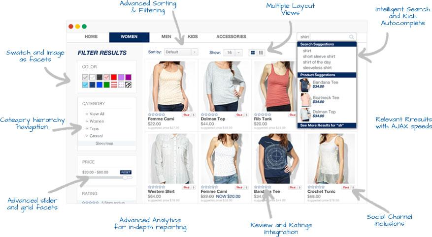 The Bigcommerce Enterprise App Starter Kit