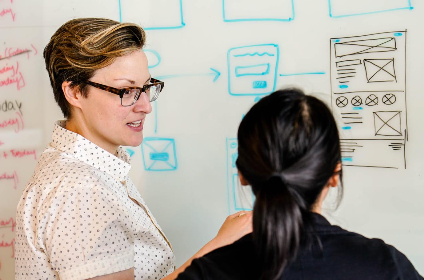 Best Web Design Agency & Website Design Services at Groove Commerce
