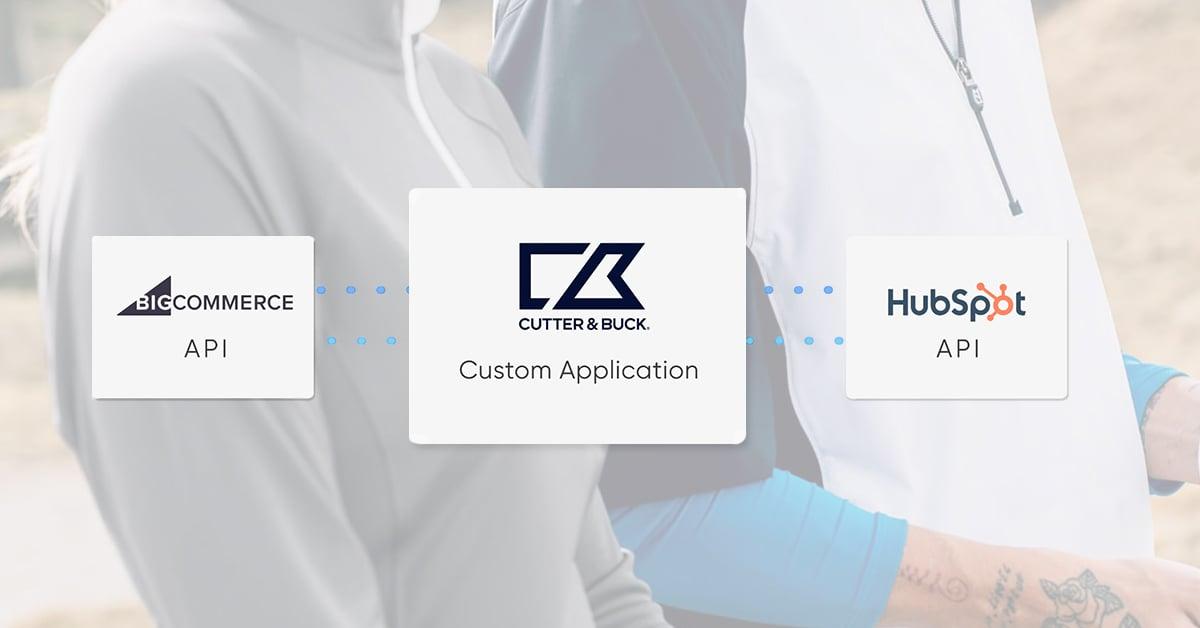 Creating a Custom HubSpot BigCommerce Application