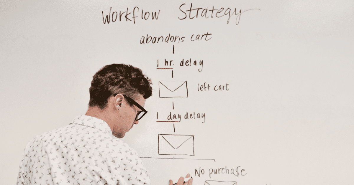 Automated Workflows: Attract, Engage & Delight Your Audience
