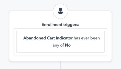 bigcommerce-abandoned-cart-series-2