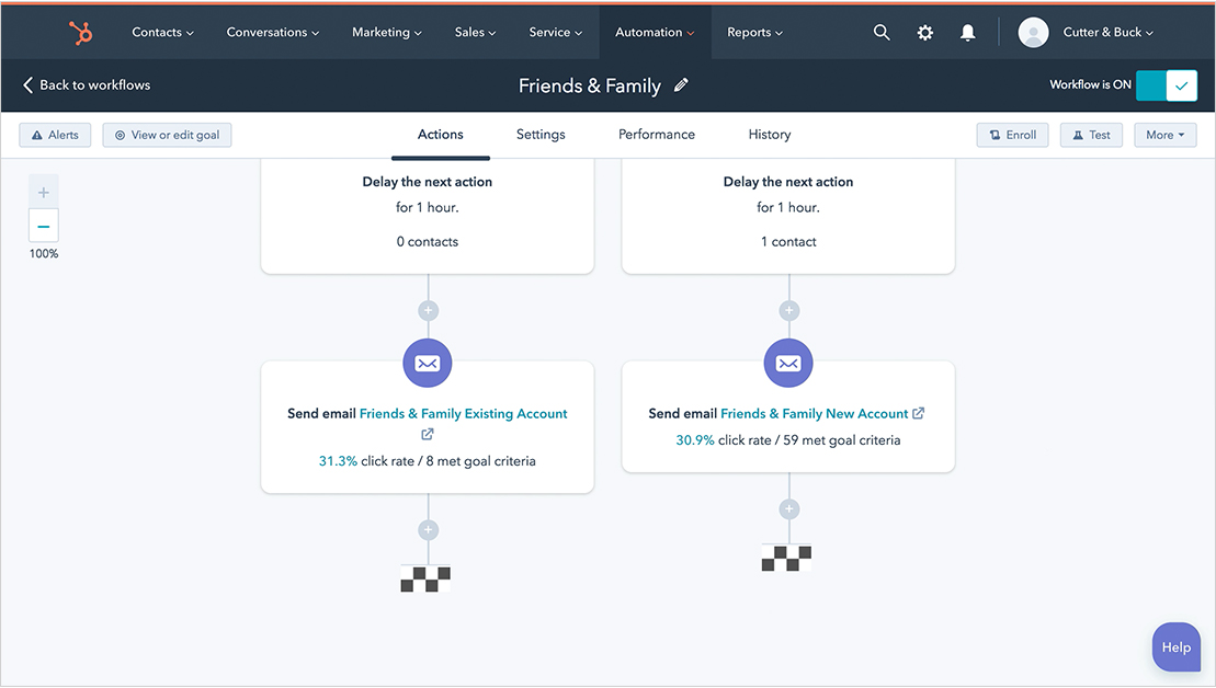 BigCommerce Friends and Family Workflow
