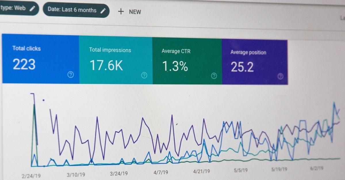Google Analytics eCommerce Reports: Improve CVR