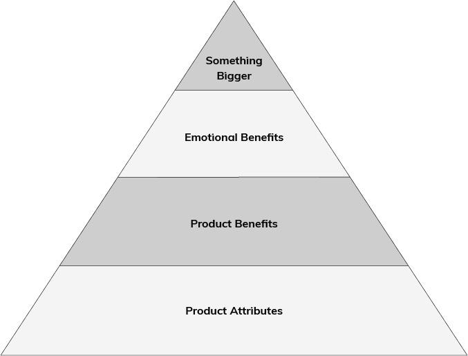 pyramid-100